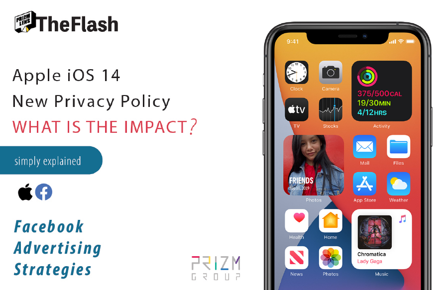 【The Flash】Apple iOS 14 New Privacy Policy